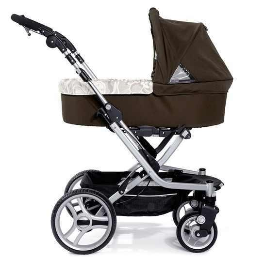 graviditet f dsel teutonia barnevogn. Black Bedroom Furniture Sets. Home Design Ideas